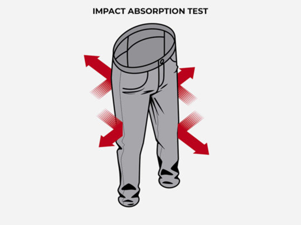 CE rating safety test methods for motorcycle trousers and jeans